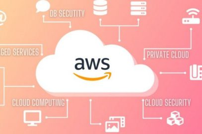 Dynamic AWS Managed Services Guarantee The Successful Business Growth